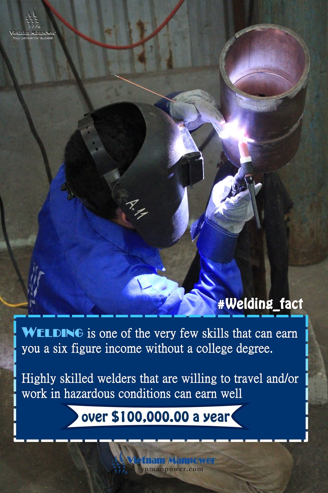 34 Interesting Facts about Welding for Your Great Rest at ...