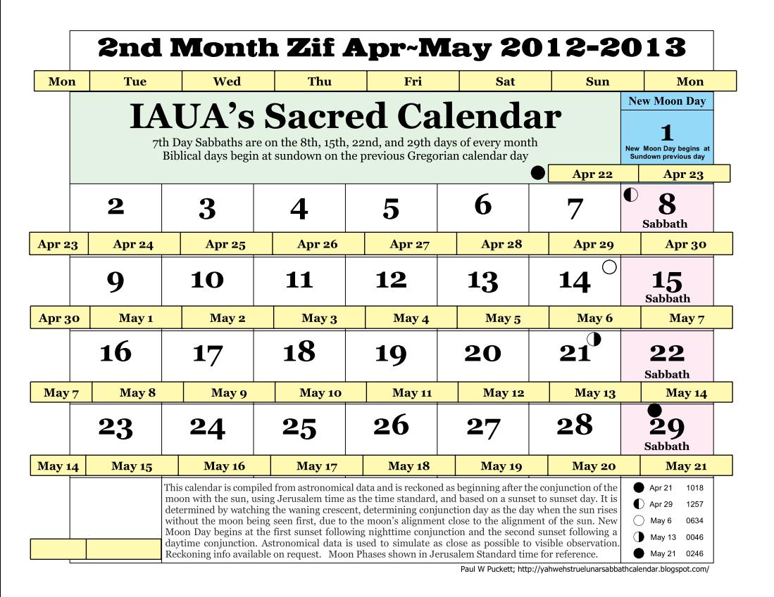 IAUA's True Lunar-Solar Sabbath Calendar: 2nd Month Zif ...