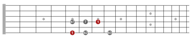 pentatonic scales guitar lesson
