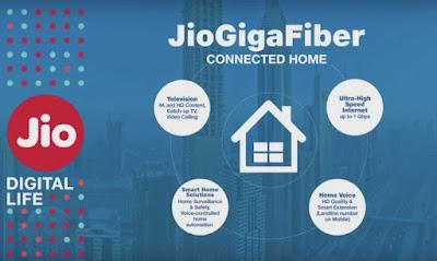 jio gigafiber plans, price, installation | जिओ गिगाफाइबर के प्लांस, कीमत और इंस्टालेसन