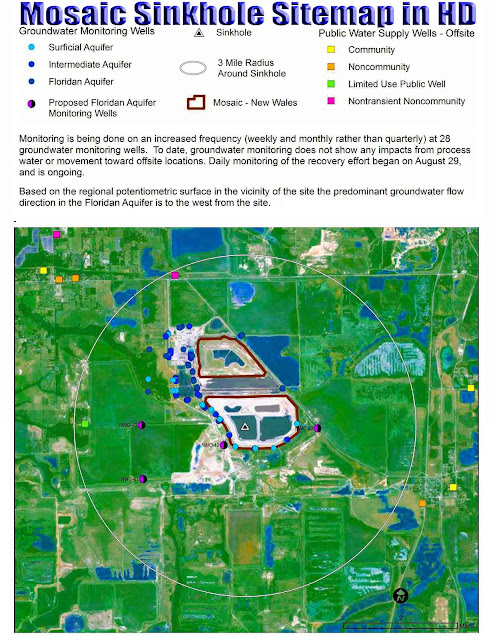 Mosaic Sinkhole Sitemap in HD