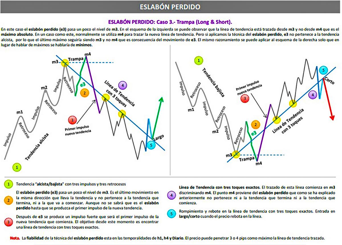 Binary digital options trading signals youtube
