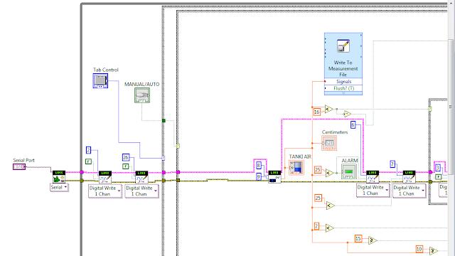 Gambar 3 74 Langkah 15 Pembuatan Program