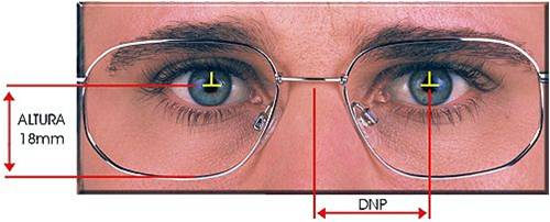 e0bd65f8cf612 É dela que depende a altura de montagem de um multifocal e a distribuição  de seus campos de visão.