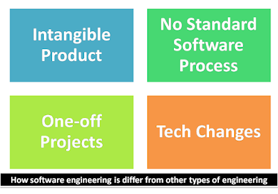 How software engineering is different from other types of engineering?