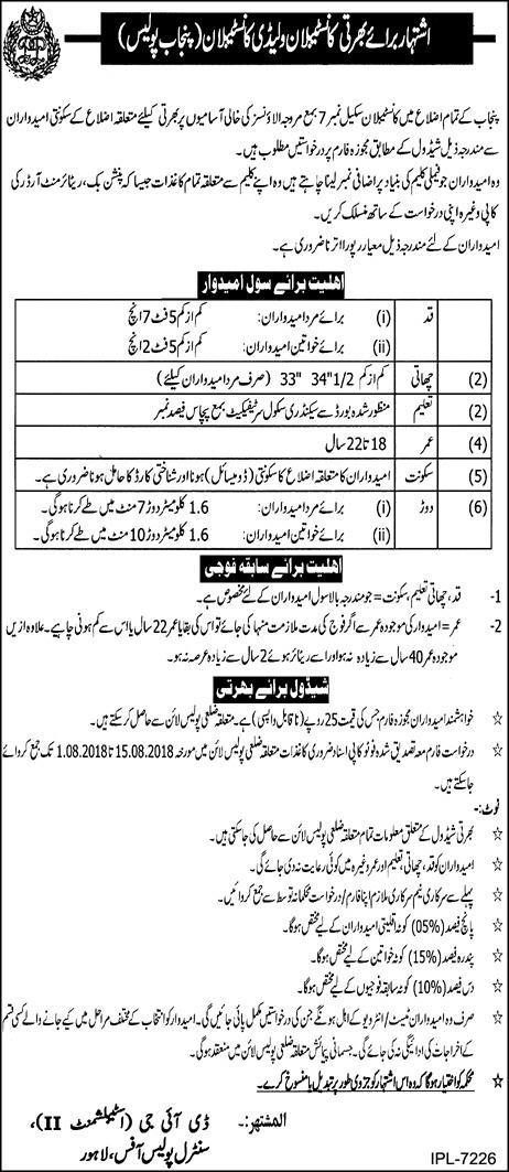 Punjab Police Jobs for Constable/ Lady Constable July 2018