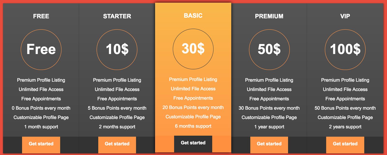 Excelent colorful Pricing Table