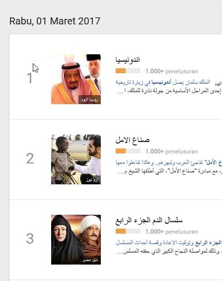 Indonesia Menjadi Trending Topik di Arab Saudi