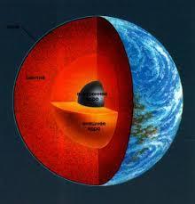 [Земля] Строение земной коры