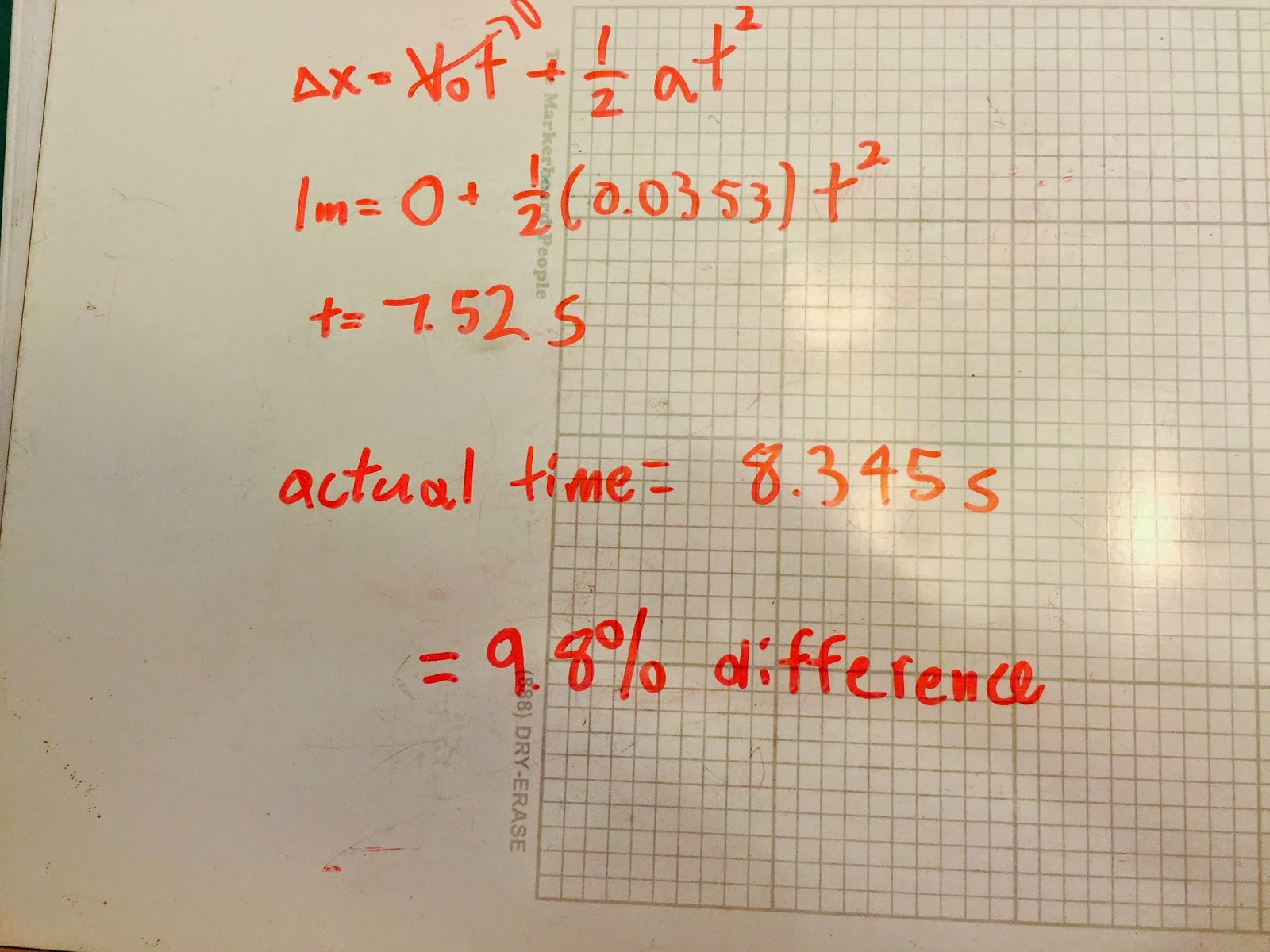 Lab 18 Moment Of Inertia And Frictional Torque