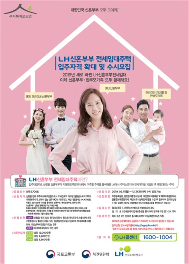 청년·신혼부부 매입·전세임대주택 7,904호 입주자 모집