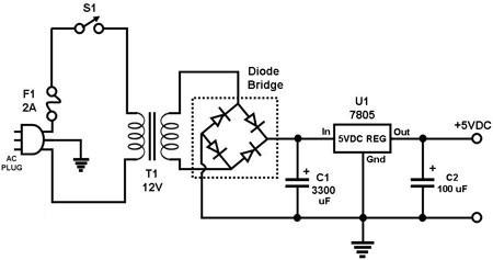 Membuat Power Supply Trafo Step Down dan Power Supply