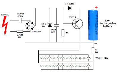 Simple 220v emergency  LED light