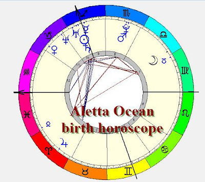 Aletta Ocean birth horoscope reading zone
