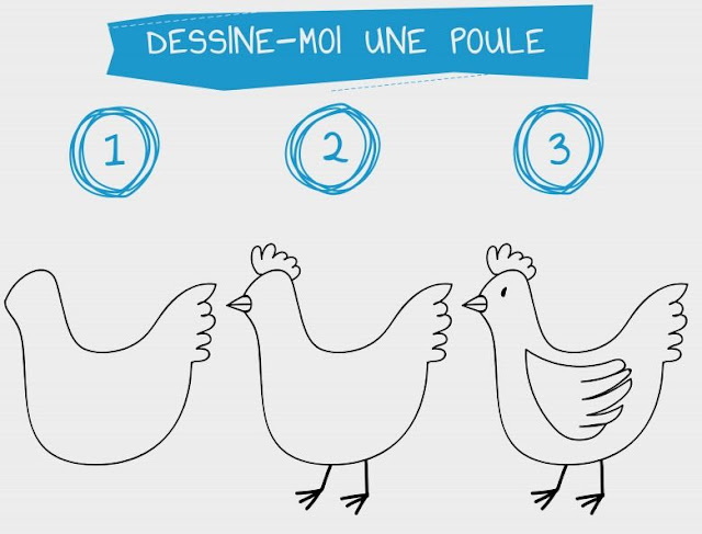 رسم دجاجة