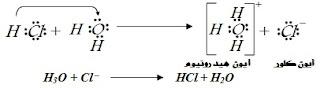 مثال عند ذوبان كلوريد الهيدروجين في الماء