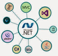 dotnet-developers