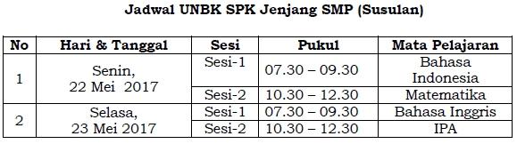 Jadwal UNBK SPK Jenjang SMP/Program Paket B 2017 Susulan