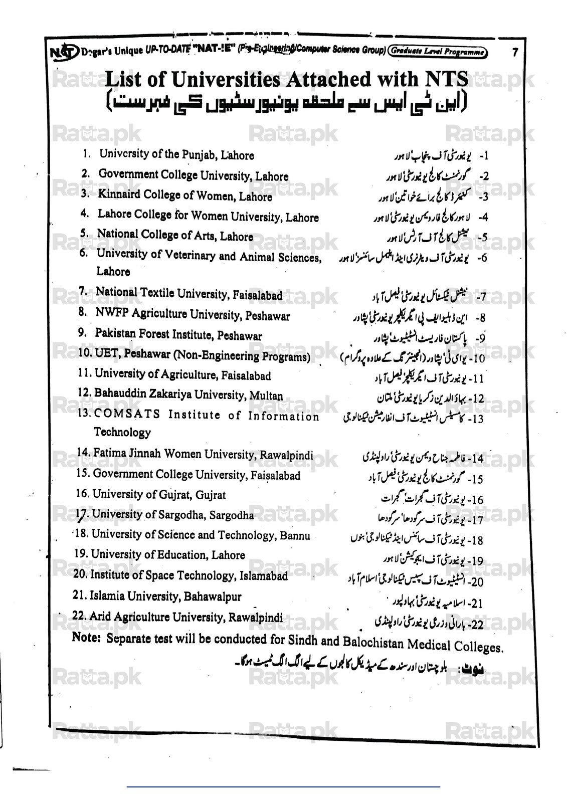 List of Universities Attached with NTS