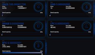 RapidMiners | Cloud mining Bitcoin/Litecoin/Dogecoin/USD