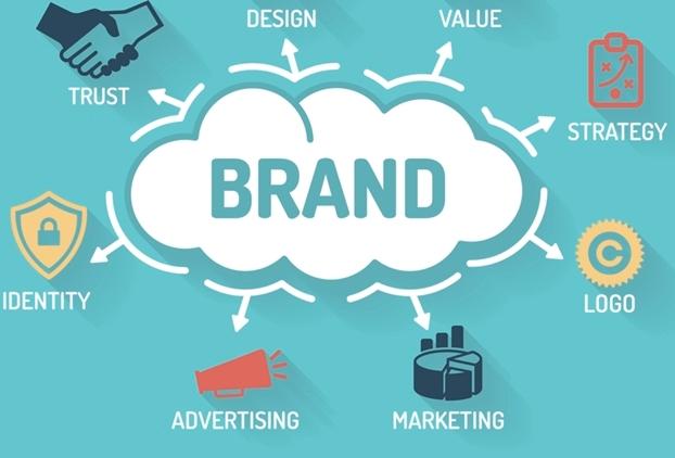 Pengertian, Tujuan, Unsur dan Jenis-jenis Branding - KajianPustaka.com