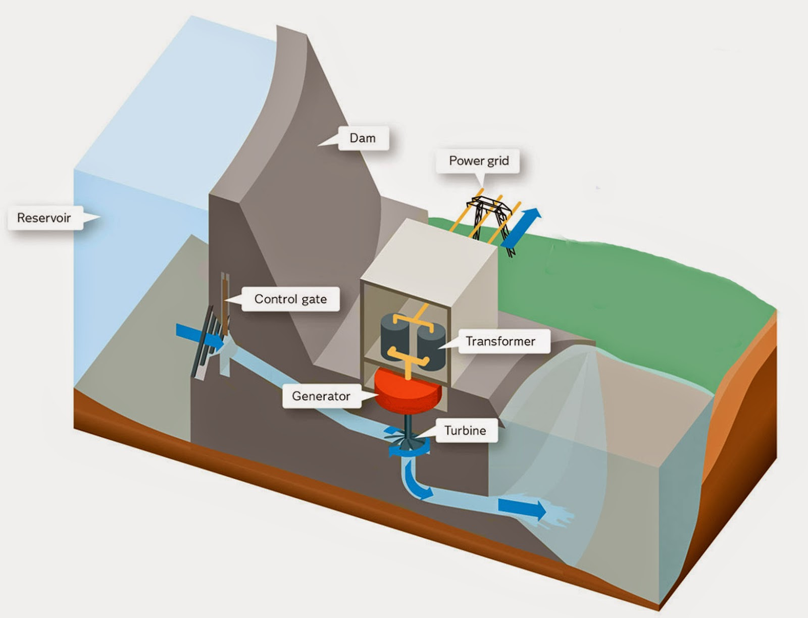 hight resolution of hydroelectric power