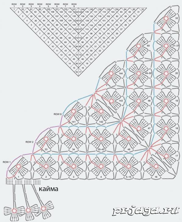 Crochet Shawl Diagrams Wire Data Schema