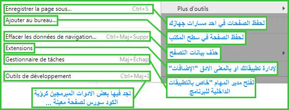شرح مفصل لجميع ما يحتويه متصفح جوجل كروم من مميزات وخبايا