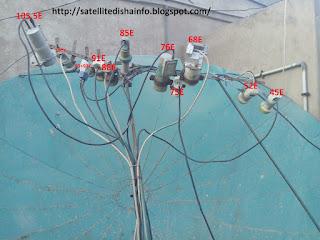 Satellite Strong Tps With Dish Antenna Size   Satellite Dish Antenna