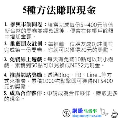 台灣市調網賺取現金的5種方式