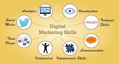 The Most Important Demand Digital Marketing Skills