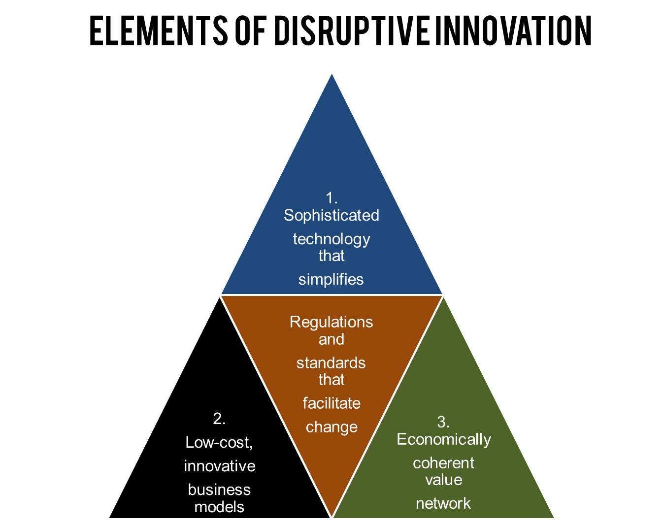 the quintessence of discontinuous innovation essay Module 8: diffusion of innovation lesson 39  and discontinuous innovations - continuous innovation: a product is regarded as a continuous innovation.