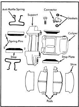 repair-manuals: LUV 1972-73 Brake Repair Guide