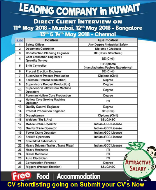 A leading Company Required Candidates to Kuwait - Attractive Salary