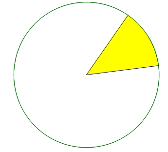 Ms. Everson's Geometry Blog: 11.3: Area of Sectors and Arc ...