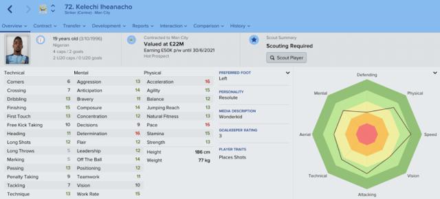 Kelechi Iheanacho Striker Muda Tajam Manchester City