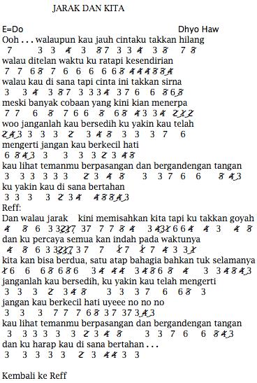 Not Angka Pianika Lagu Dhyo Haw - Jarak Dan Kita