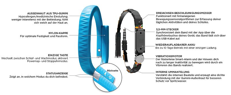 Fitnessarmband Jawbone UP