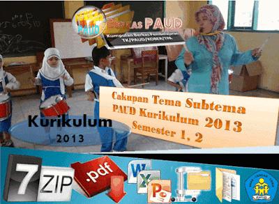 Cakupan Tema Subtema PAUD Kurikulum 2013 Semester 1, 2