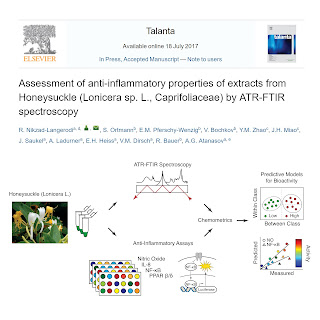 Evaluation of anti-inflammatory properties of herbal drugs: how useful could be ATR-FTIR spectroscopy image 1