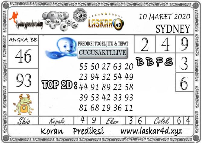 Prediksi Togel SYDNEY LASKAR4D 10 MARET 2020
