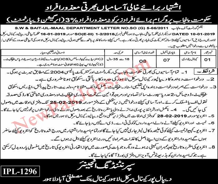 Canal Patwari Jobs in Bait-Ul-Mal