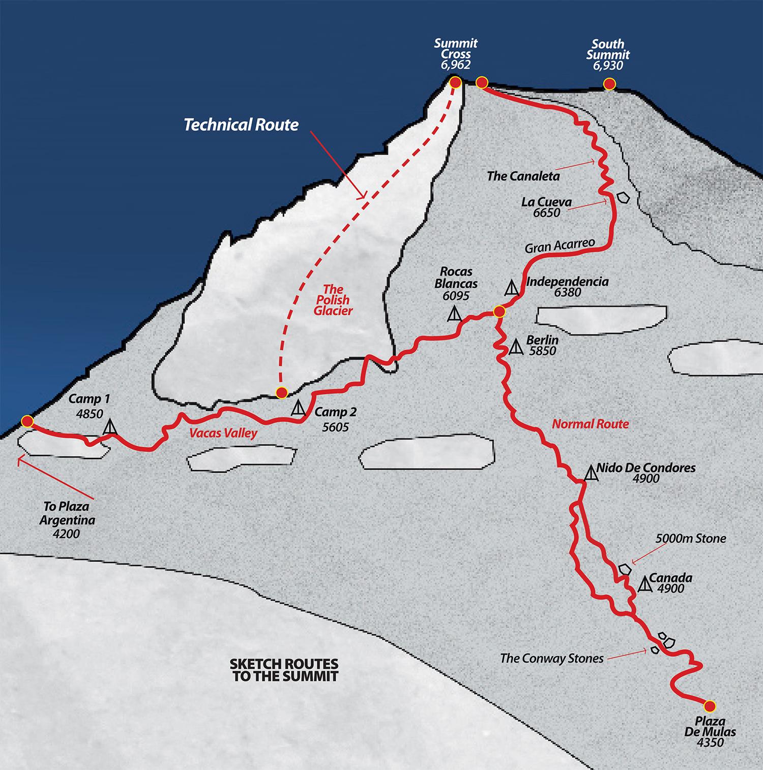 Aconcagua routes