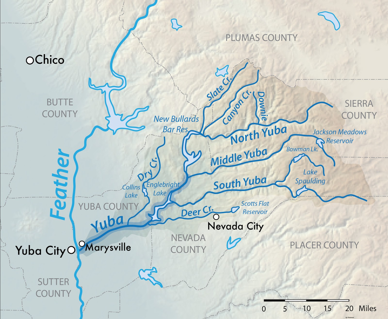 the feather river is joined by the yuba bear and american rivers as it flows to the sacramento river which flows to the san francisco bay delta and the