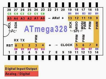 Pinagem ATMEGA328