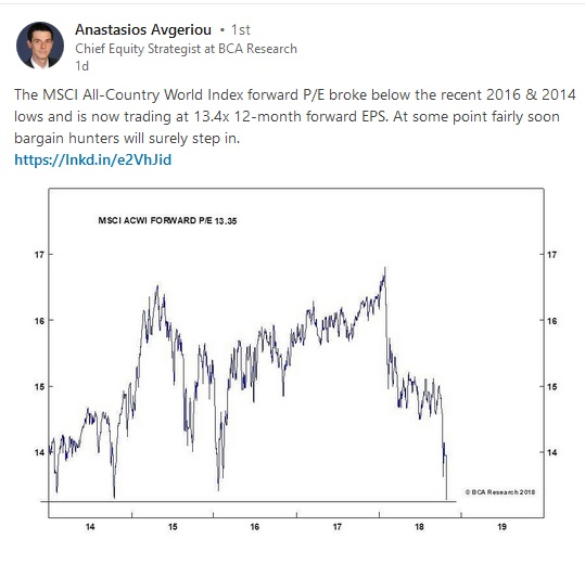Are Global Stocks Cheap?
