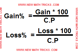 Profit-and-loss-aptitude-and-solution-by-math-tricks