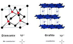 Clases De Química Ii Tecnol En Producción Industrial Uniajc