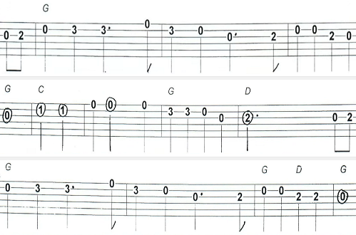 Oh! Susanna GUITAR TAB beginners | Easy Songs to Play!