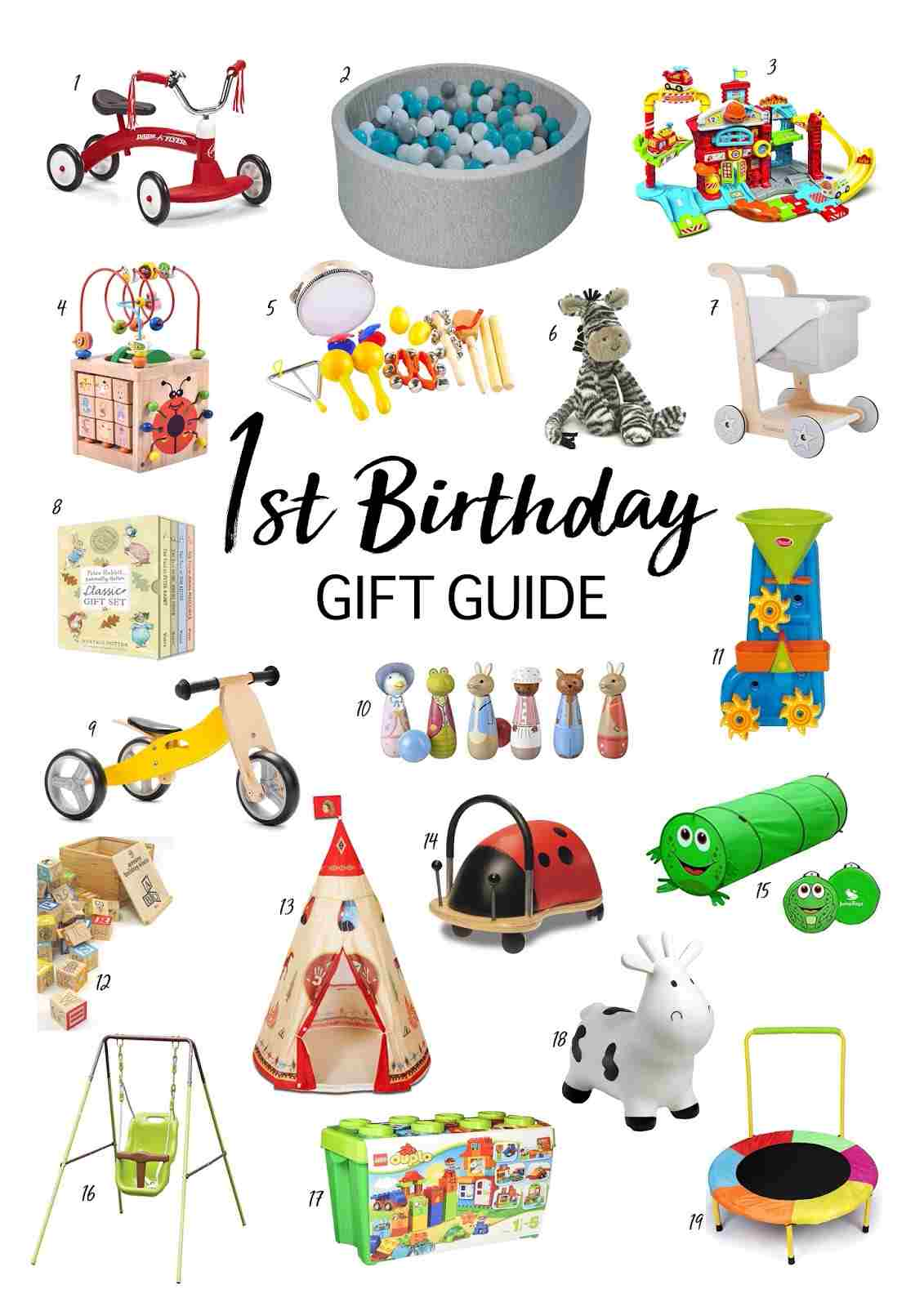 Gift guide: Ideas for 1st birthday presents